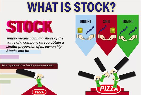 stocks fly malaysia